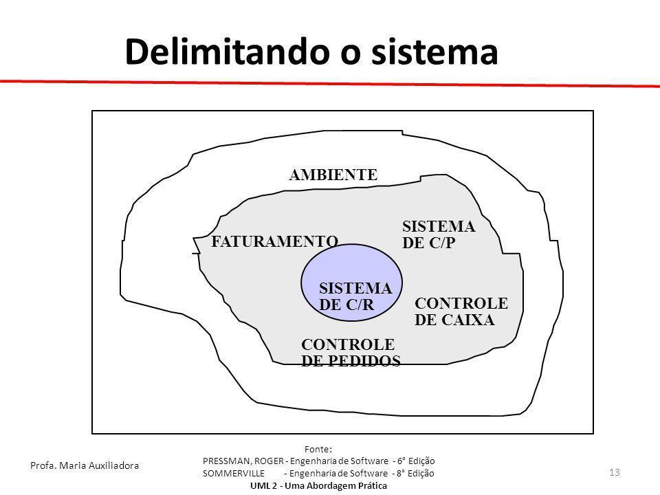 Delimitando o sistema AMBIENTE FATURAMENTO DE C/P SISTEMA DE C/R
