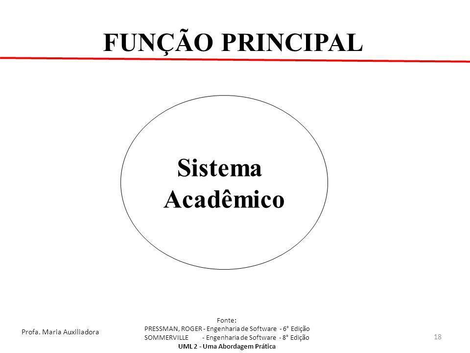 FUNÇÃO PRINCIPAL Sistema Acadêmico