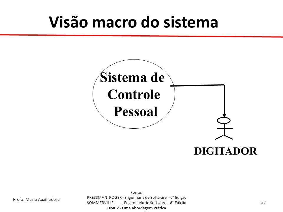 Visão macro do sistema Sistema de Controle Pessoal DIGITADOR