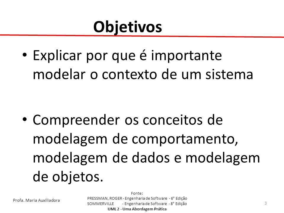 Objetivos Explicar por que é importante modelar o contexto de um sistema.