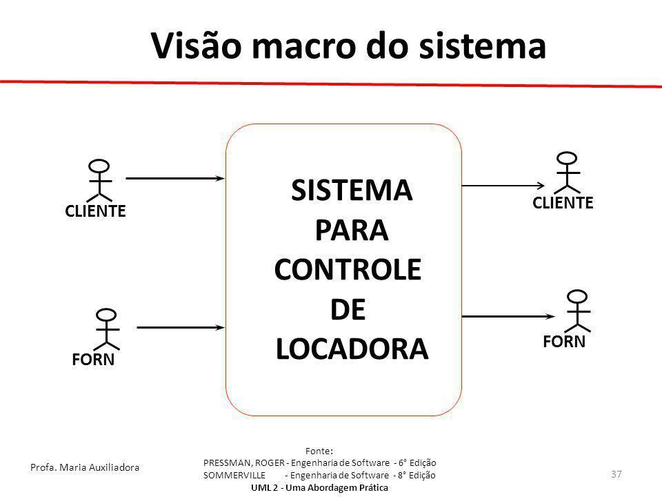 Visão macro do sistema SISTEMA PARA CONTROLE DE LOCADORA CLIENTE