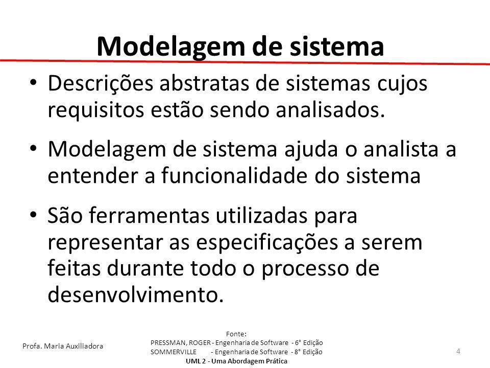 Modelagem de sistema Descrições abstratas de sistemas cujos requisitos estão sendo analisados.
