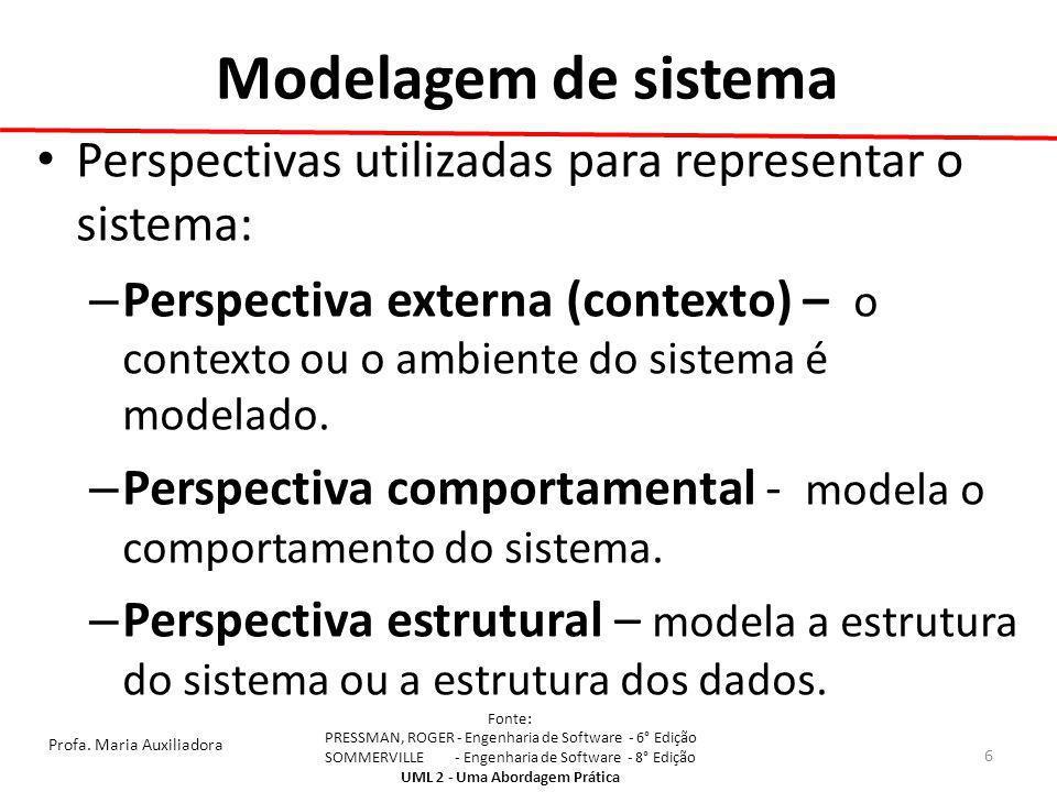 Modelagem de sistema Perspectivas utilizadas para representar o sistema: