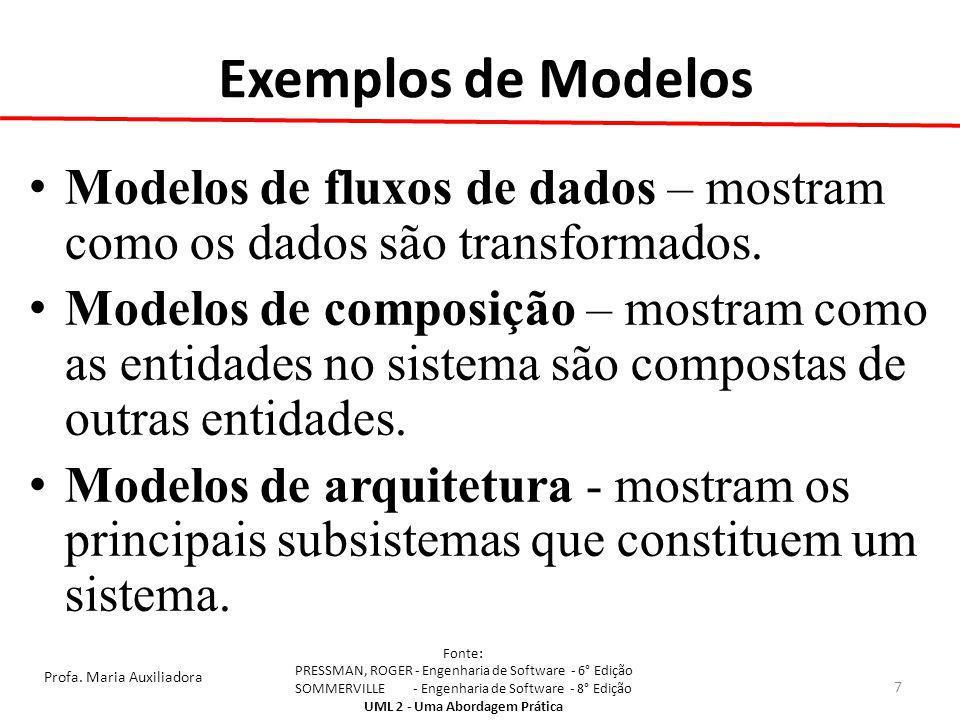 Exemplos de Modelos Modelos de fluxos de dados – mostram como os dados são transformados.