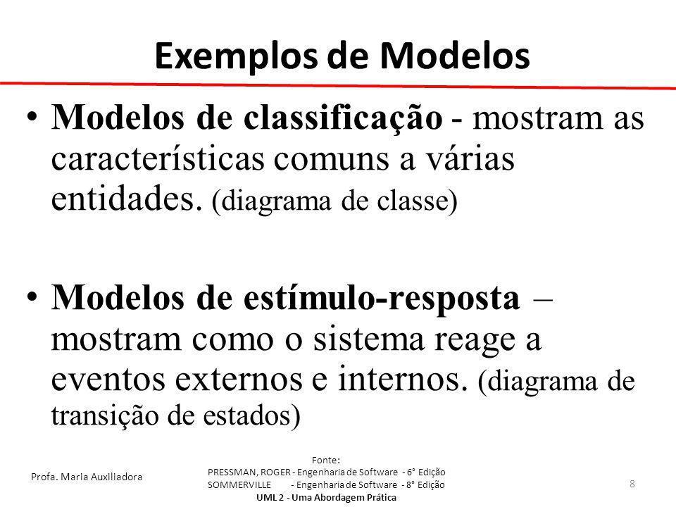 Exemplos de Modelos Modelos de classificação - mostram as características comuns a várias entidades. (diagrama de classe)