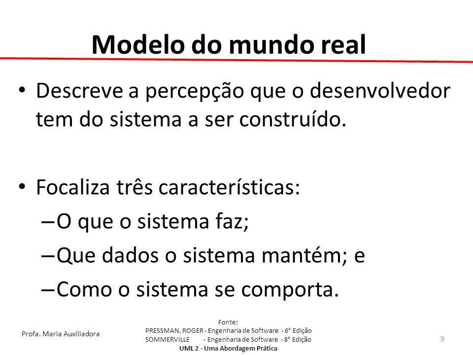 Modelo do mundo real Descreve a percepção que o desenvolvedor tem do sistema a ser construído. Focaliza três características: