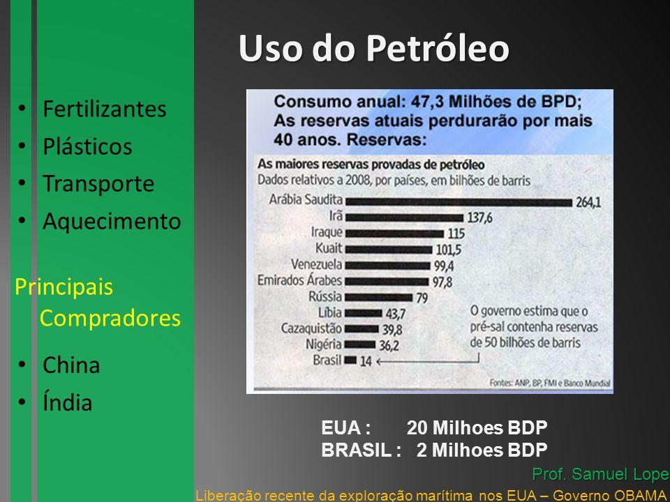 Uso do Petróleo Fertilizantes Plásticos Transporte Aquecimento