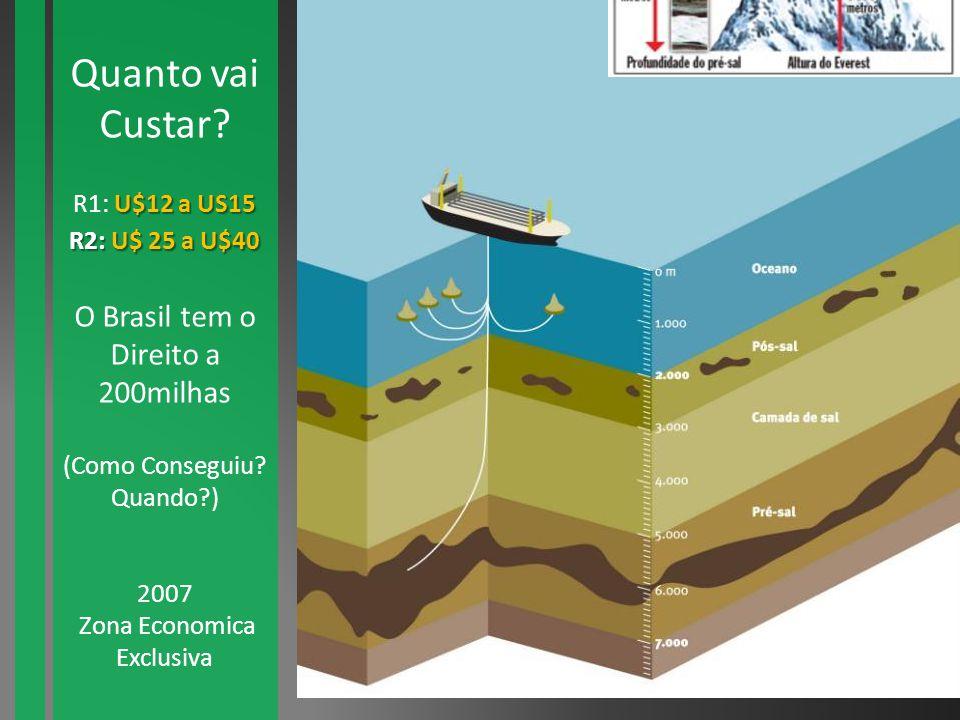 Quanto vai Custar R1: U$12 a US15 O Brasil tem o Direito a 200milhas