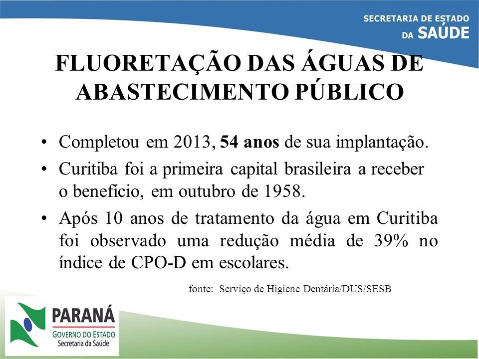 FLUORETAÇÃO DAS ÁGUAS DE ABASTECIMENTO PÚBLICO