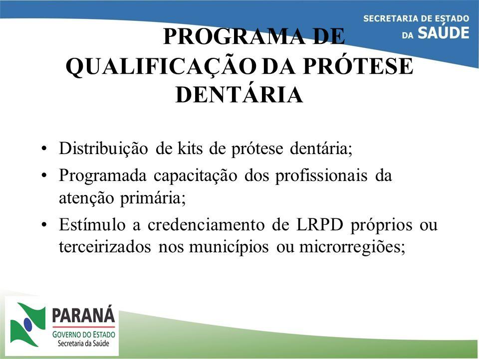 PROGRAMA DE QUALIFICAÇÃO DA PRÓTESE DENTÁRIA