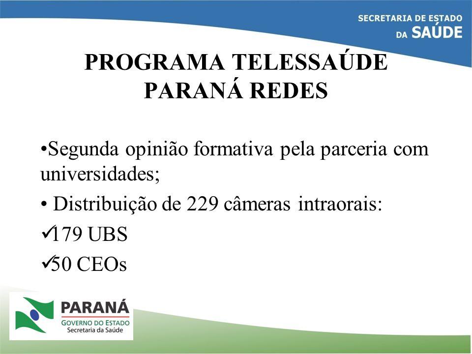 PROGRAMA TELESSAÚDE PARANÁ REDES