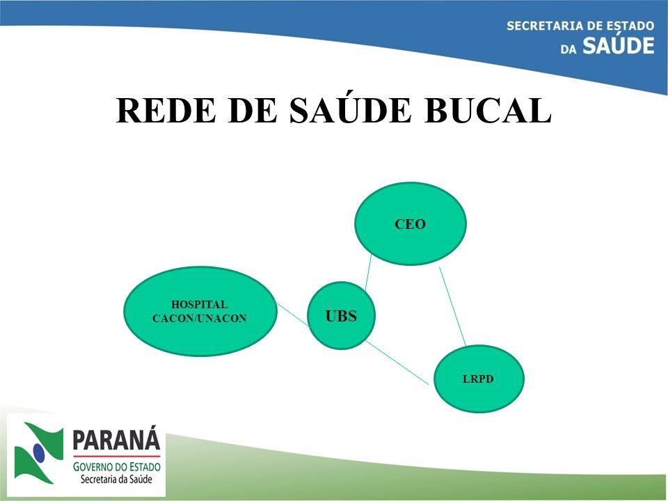 REDE DE SAÚDE BUCAL CEO HOSPITAL CACON/UNACON UBS LRPD
