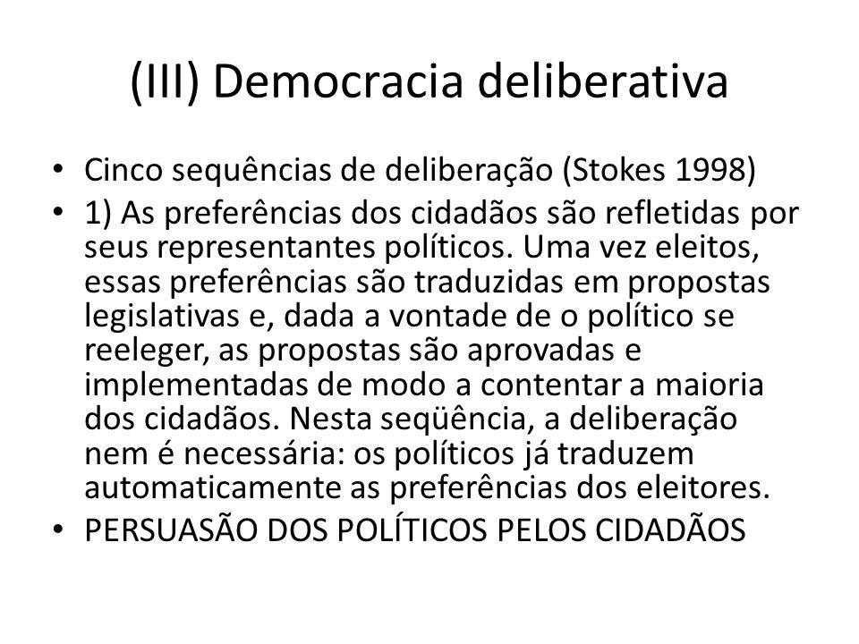 (III) Democracia deliberativa