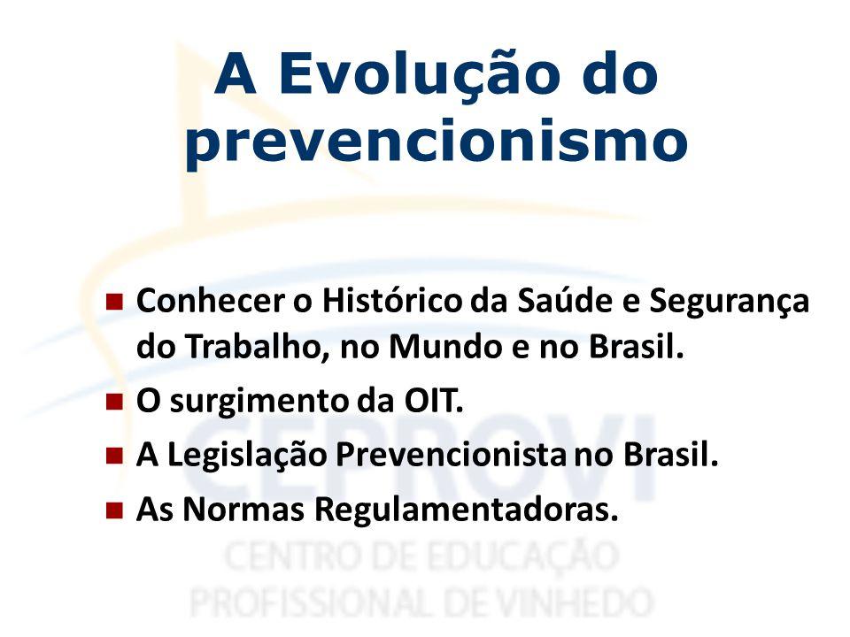 A Evolução do prevencionismo
