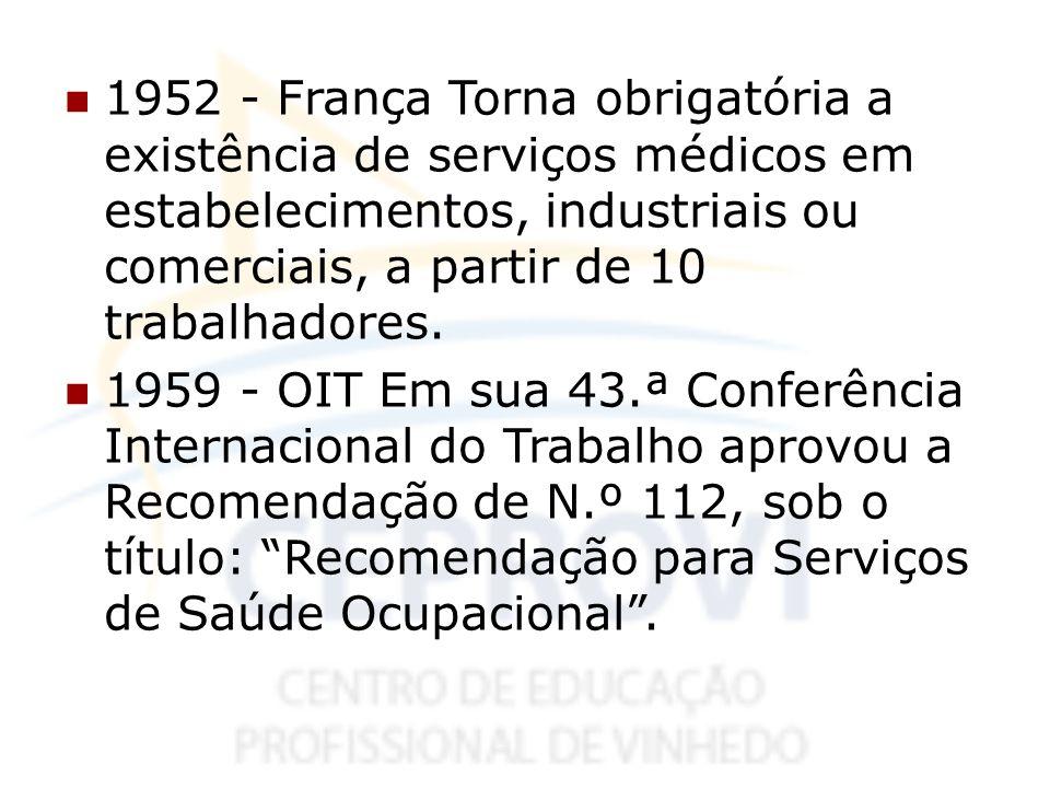 1952 - França Torna obrigatória a existência de serviços médicos em estabelecimentos, industriais ou comerciais, a partir de 10 trabalhadores.