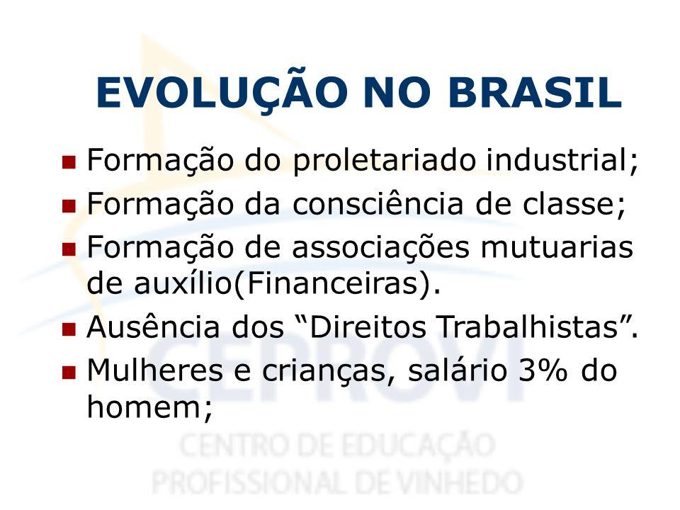 EVOLUÇÃO NO BRASIL Formação do proletariado industrial;