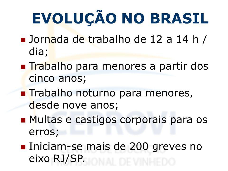 EVOLUÇÃO NO BRASIL Jornada de trabalho de 12 a 14 h / dia;