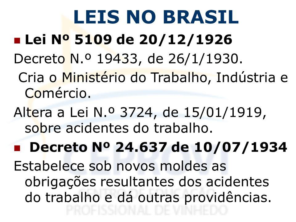 LEIS NO BRASIL Lei Nº 5109 de 20/12/1926