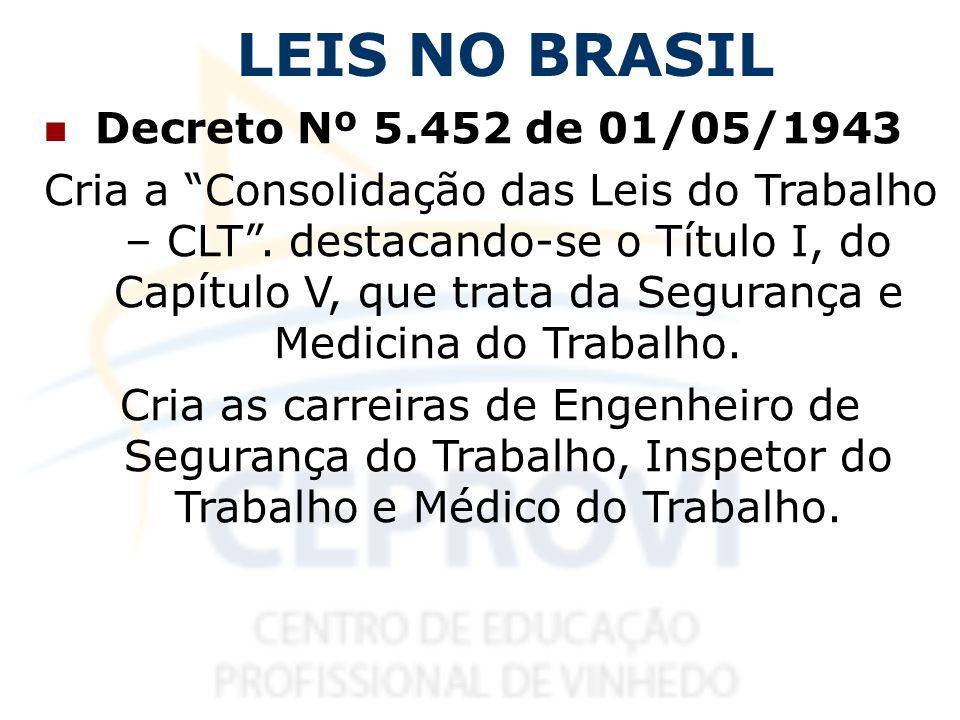 LEIS NO BRASIL Decreto Nº 5.452 de 01/05/1943