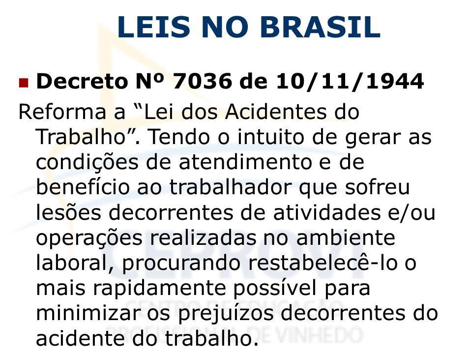 LEIS NO BRASIL Decreto Nº 7036 de 10/11/1944