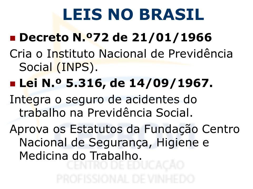 LEIS NO BRASIL Decreto N.º72 de 21/01/1966