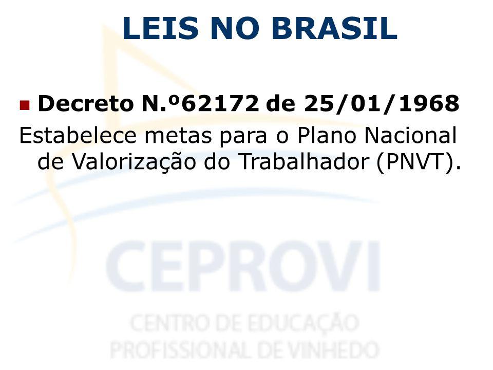 LEIS NO BRASIL Decreto N.º62172 de 25/01/1968