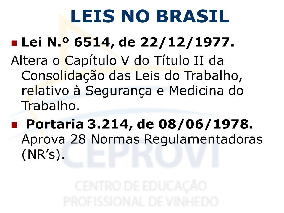 LEIS NO BRASIL Lei N.º 6514, de 22/12/1977.