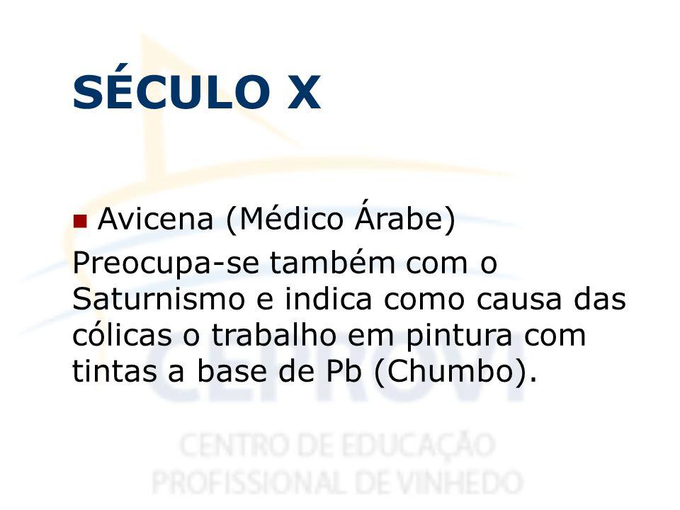 SÉCULO X Avicena (Médico Árabe)
