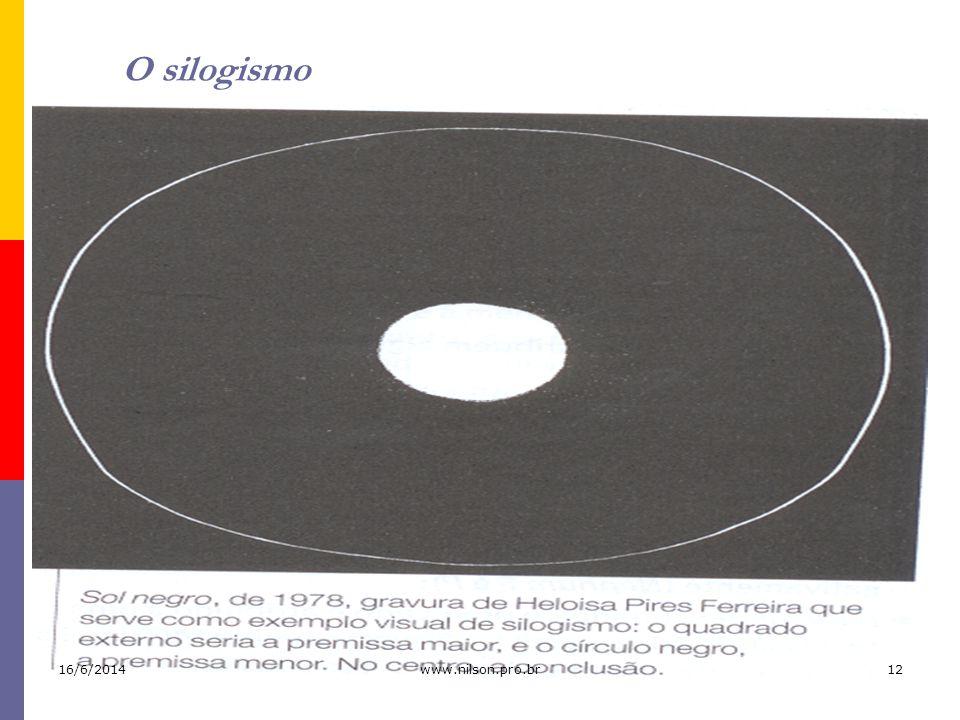 O silogismo 02/04/2017 www.nilson.pro.br