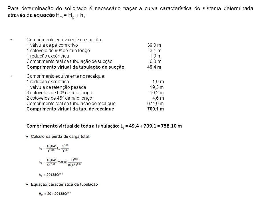 Comprimento virtual de toda a tubulação: Lv = 49,4 + 709,1 = 758,10 m