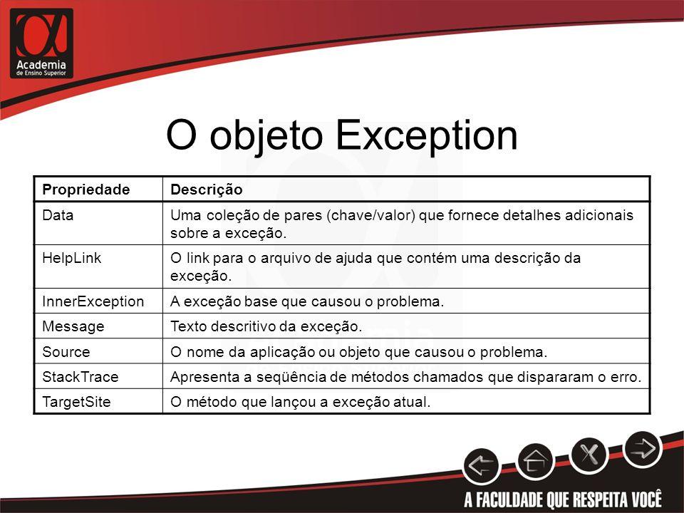 O objeto Exception Propriedade Descrição Data
