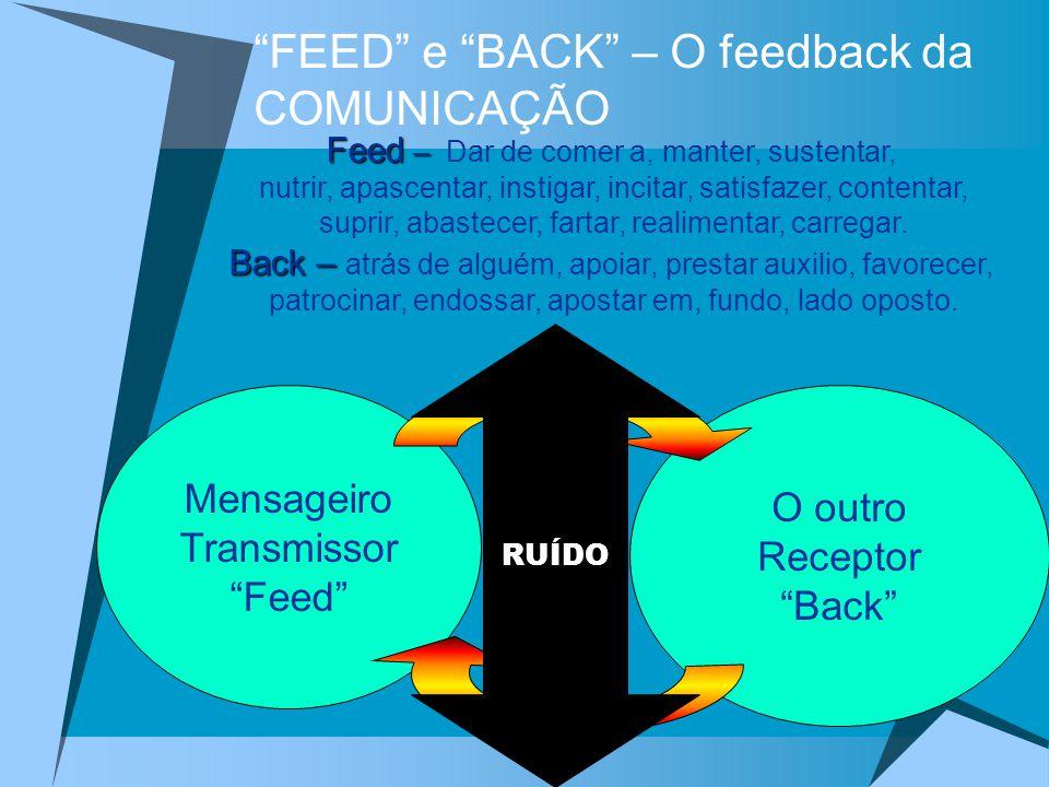 FEED e BACK – O feedback da COMUNICAÇÃO