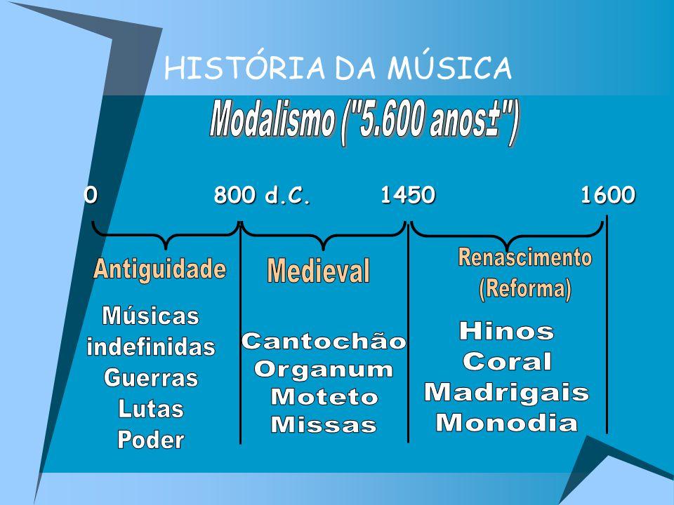 Renascimento (Reforma) Antiguidade Medieval HISTÓRIA DA MÚSICA