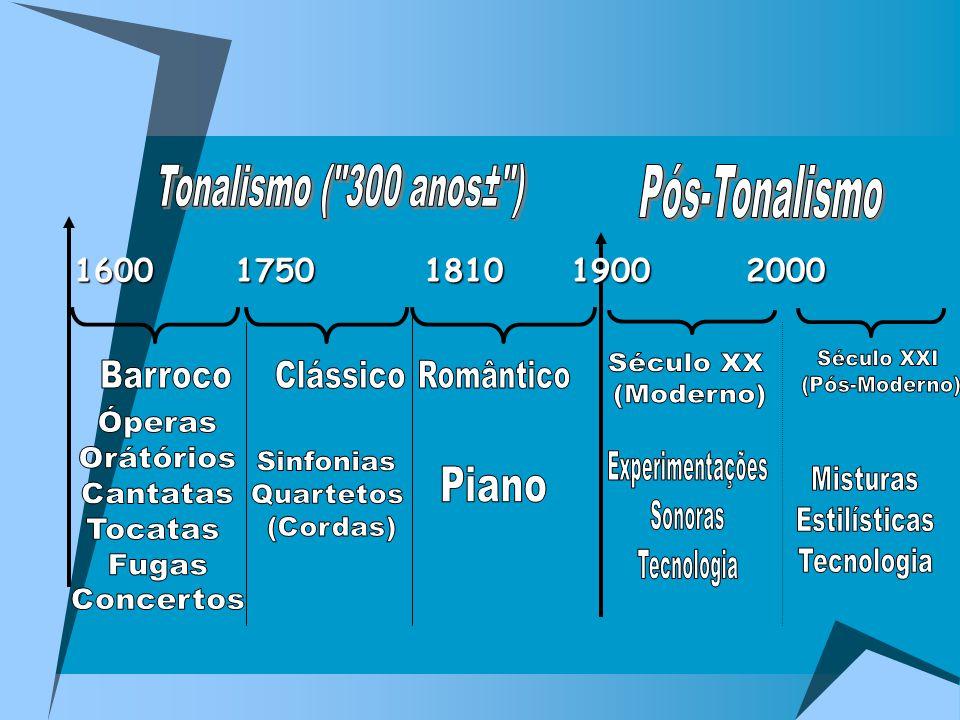Tonalismo ( 300 anos± ) Pós-Tonalismo Século XX (Moderno) Século XXI