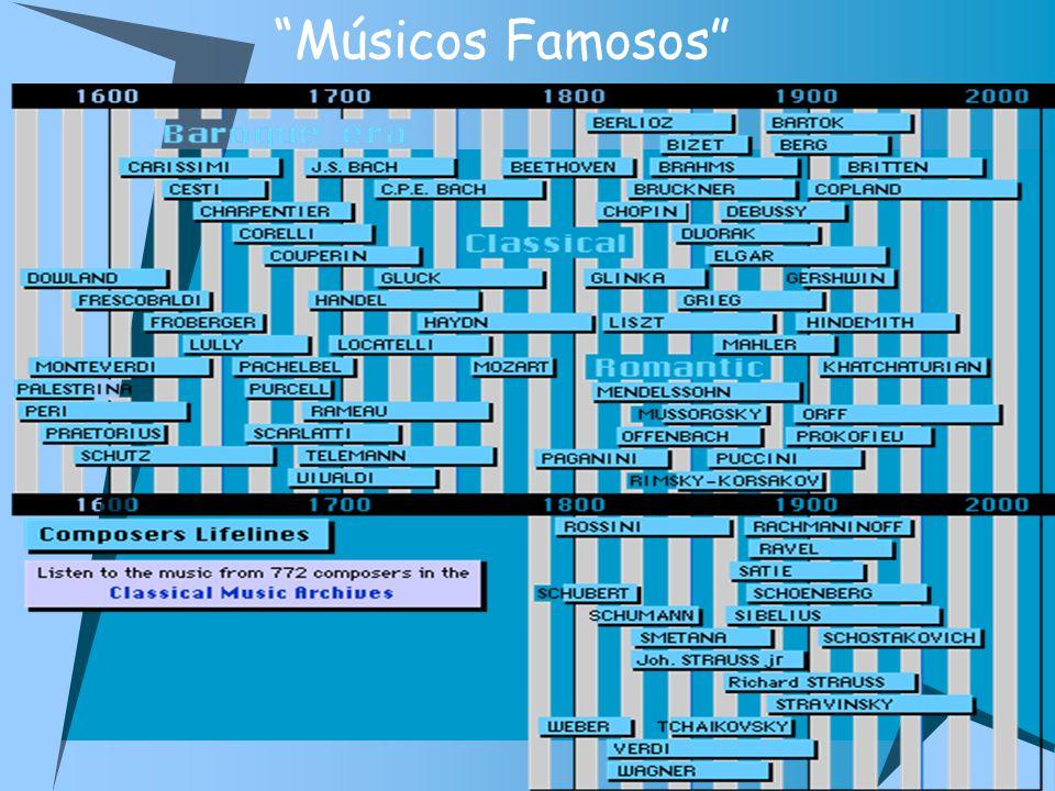 Músicos Famosos