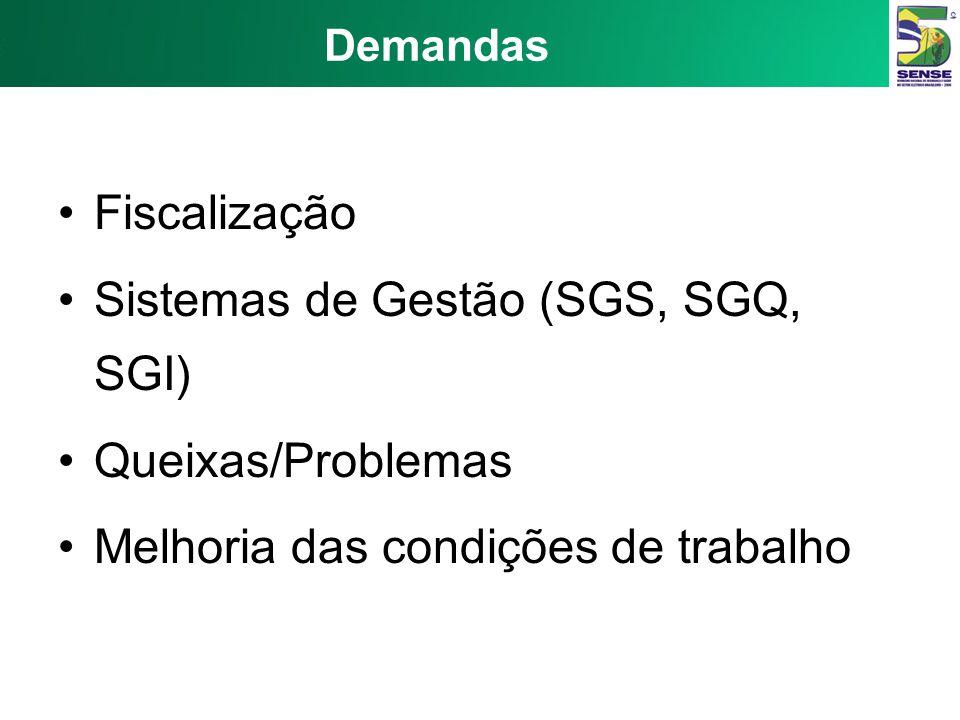 Sistemas de Gestão (SGS, SGQ, SGI)