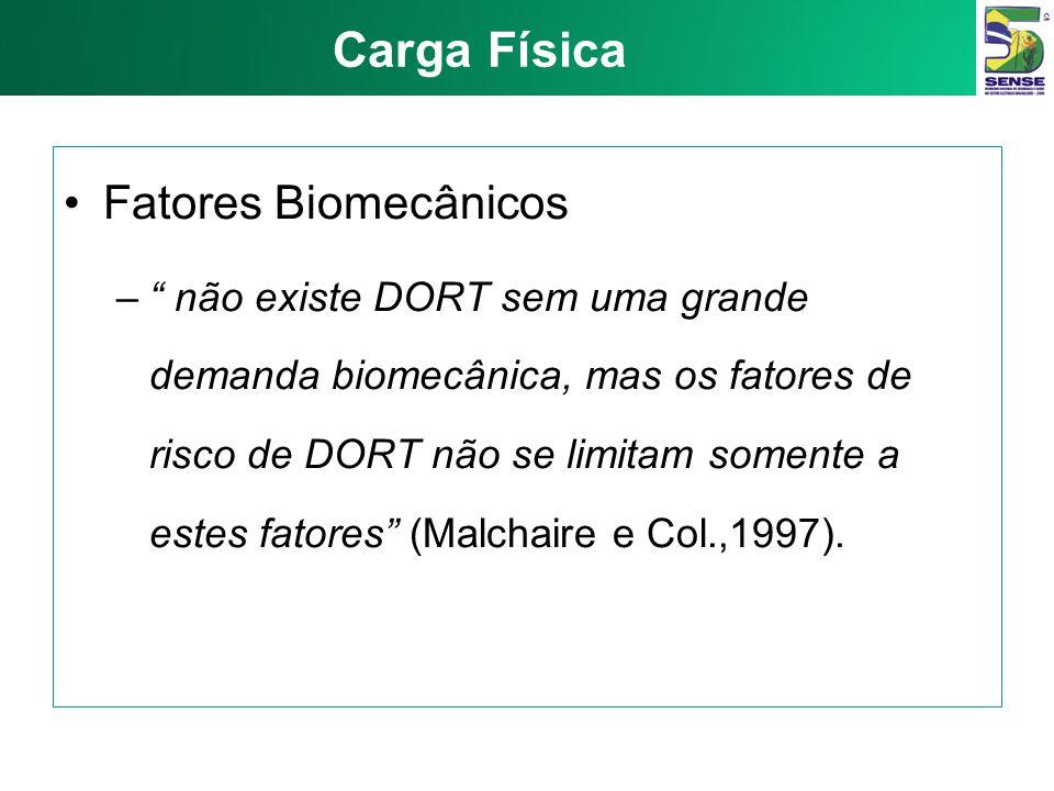 Carga Física Fatores Biomecânicos