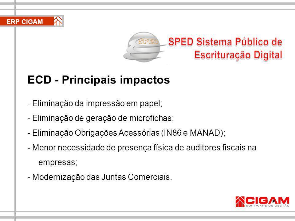 ECD - Principais impactos