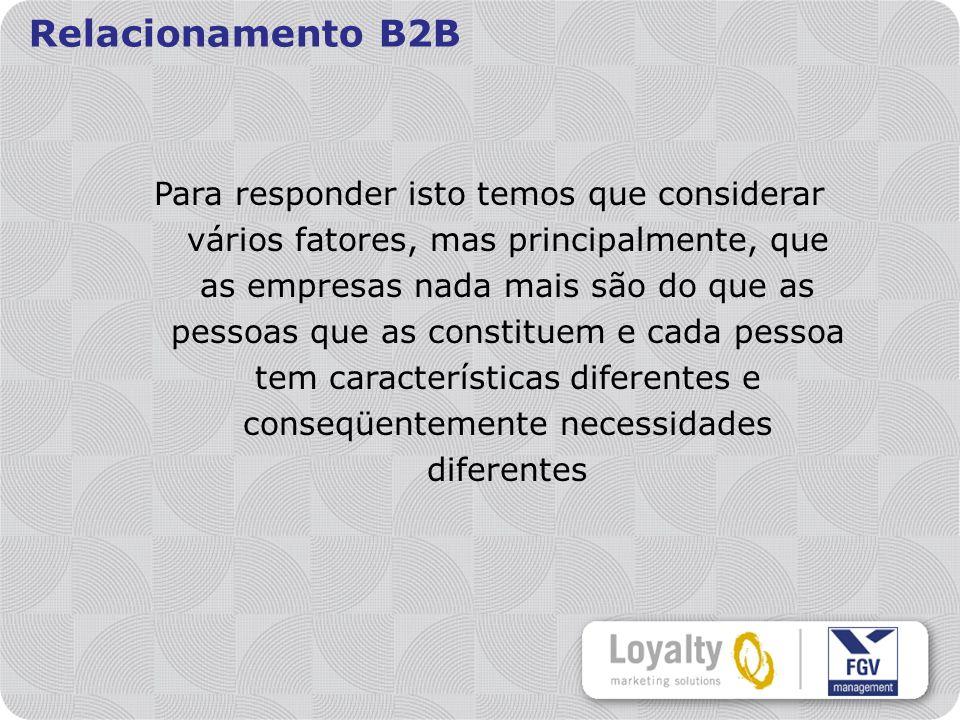 Relacionamento B2B
