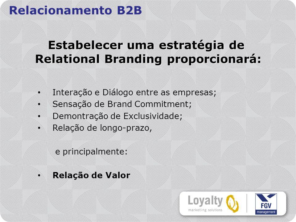 Estabelecer uma estratégia de Relational Branding proporcionará: