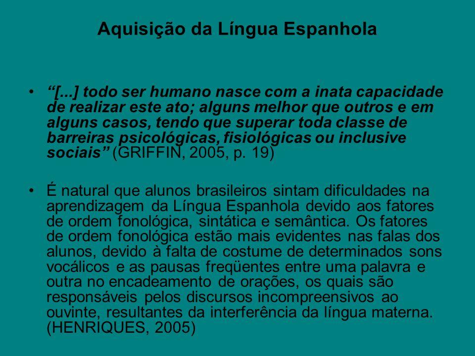 Aquisição da Língua Espanhola