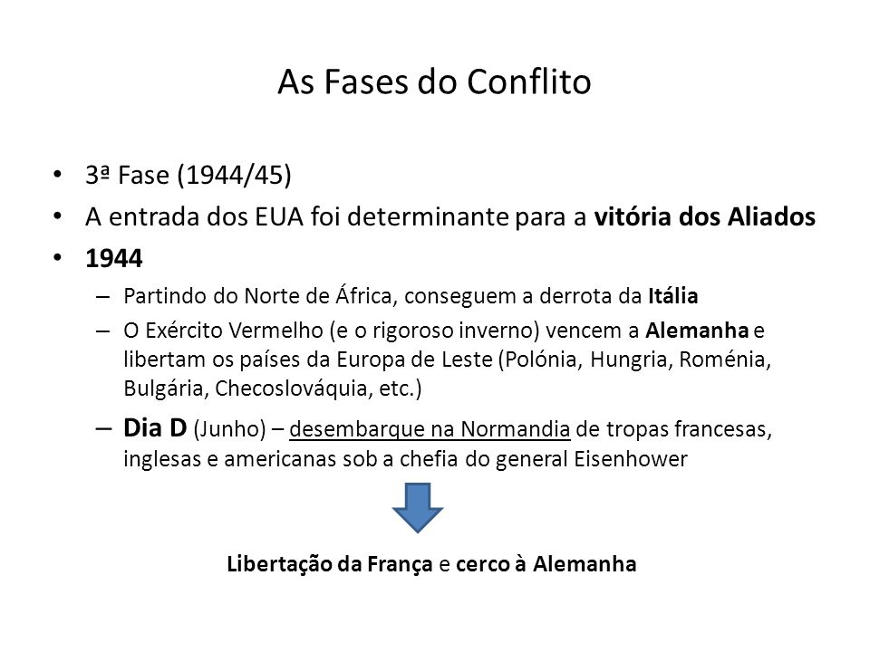 As Fases do Conflito 3ª Fase (1944/45)