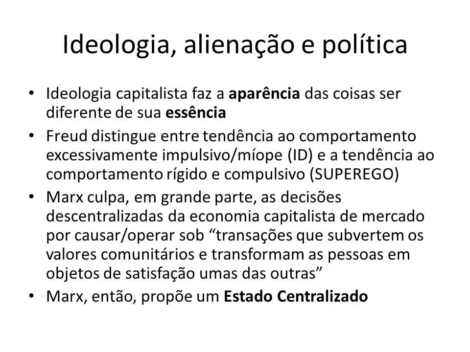 Ideologia, alienação e política