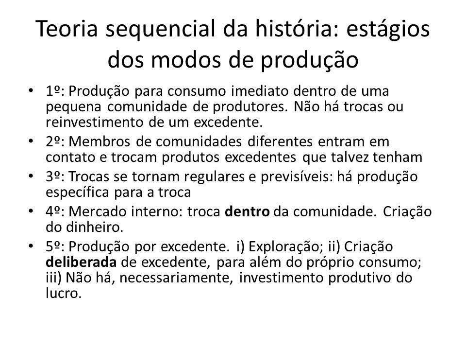 Teoria sequencial da história: estágios dos modos de produção
