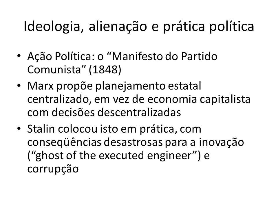 Ideologia, alienação e prática política