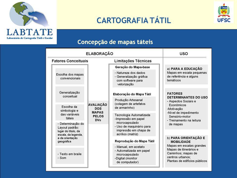 CARTOGRAFIA TÁTIL Concepção de mapas táteis