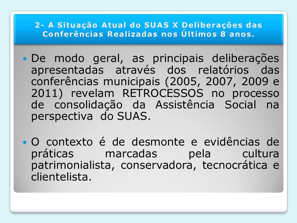 2- A Situação Atual do SUAS X Deliberações das Conferências Realizadas nos Últimos 8 anos.