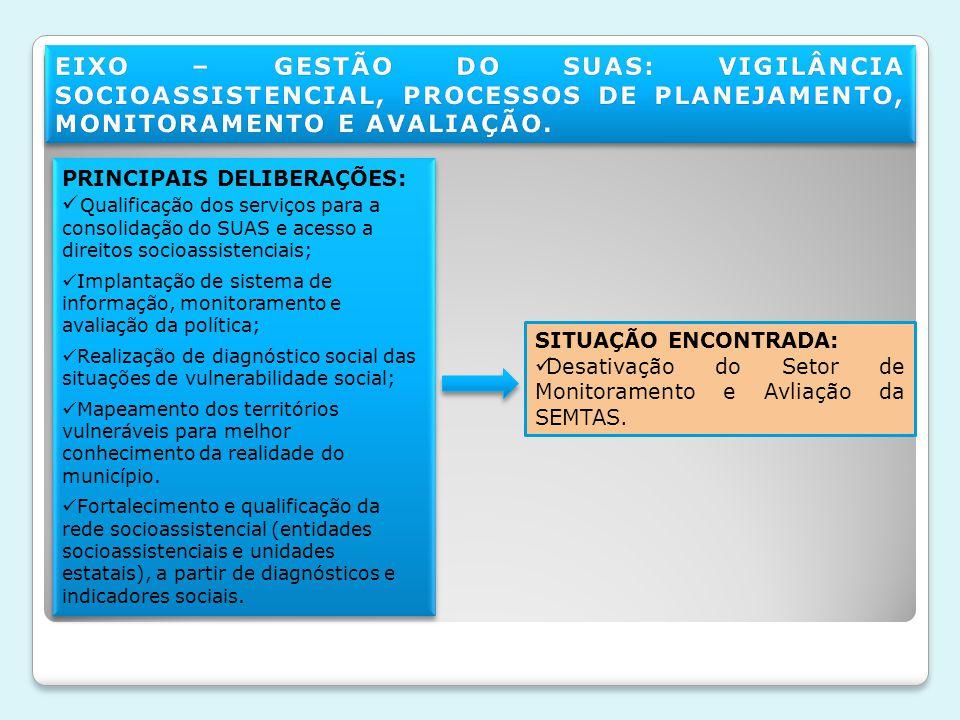 EIXO – GESTÃO DO SUAS: VIGILÂNCIA SOCIOASSISTENCIAL, PROCESSOS DE PLANEJAMENTO, MONITORAMENTO E AVALIAÇÃO.