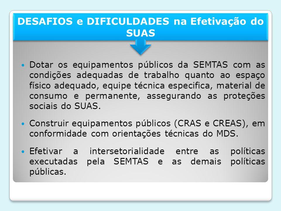 DESAFIOS e DIFICULDADES na Efetivação do SUAS