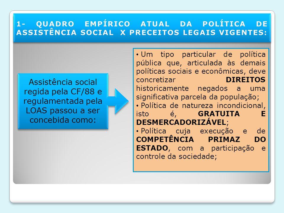 1- QUADRO EMPÍRICO ATUAL DA POLÍTICA DE ASSISTÊNCIA SOCIAL X PRECEITOS LEGAIS VIGENTES: